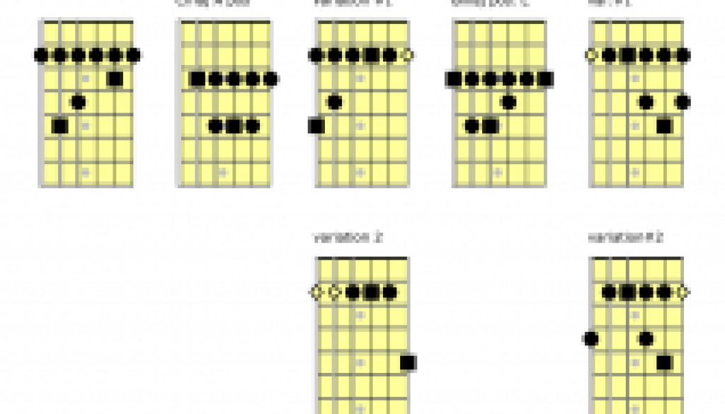 CAGED MAP with octaves
