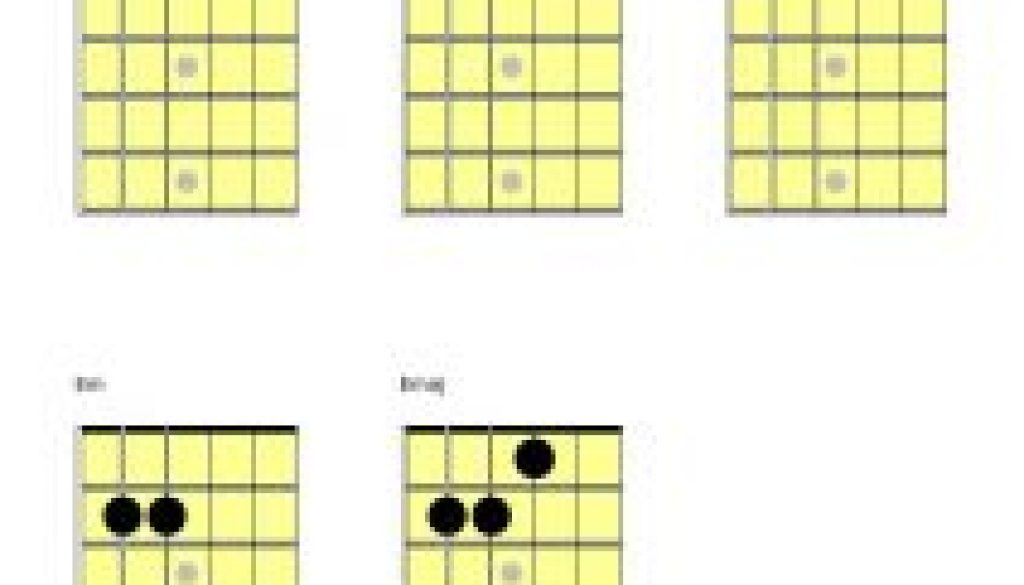 First chords in first position