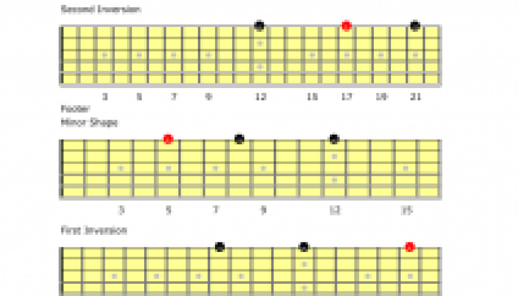 Basic tapping arpeggios shapes