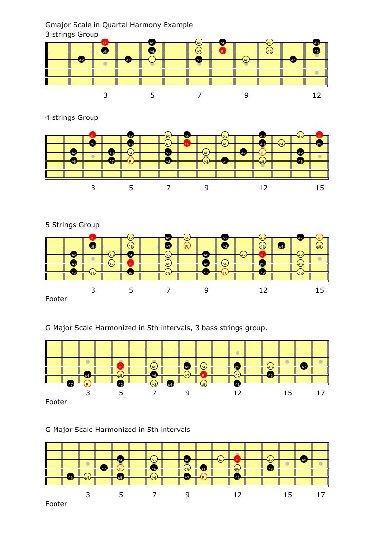 G quartal Harmony