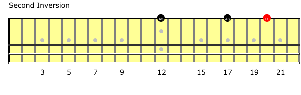 Tapping Arpeggios basic shapes