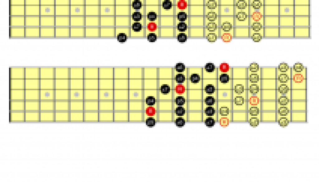 Tapping - G major scale