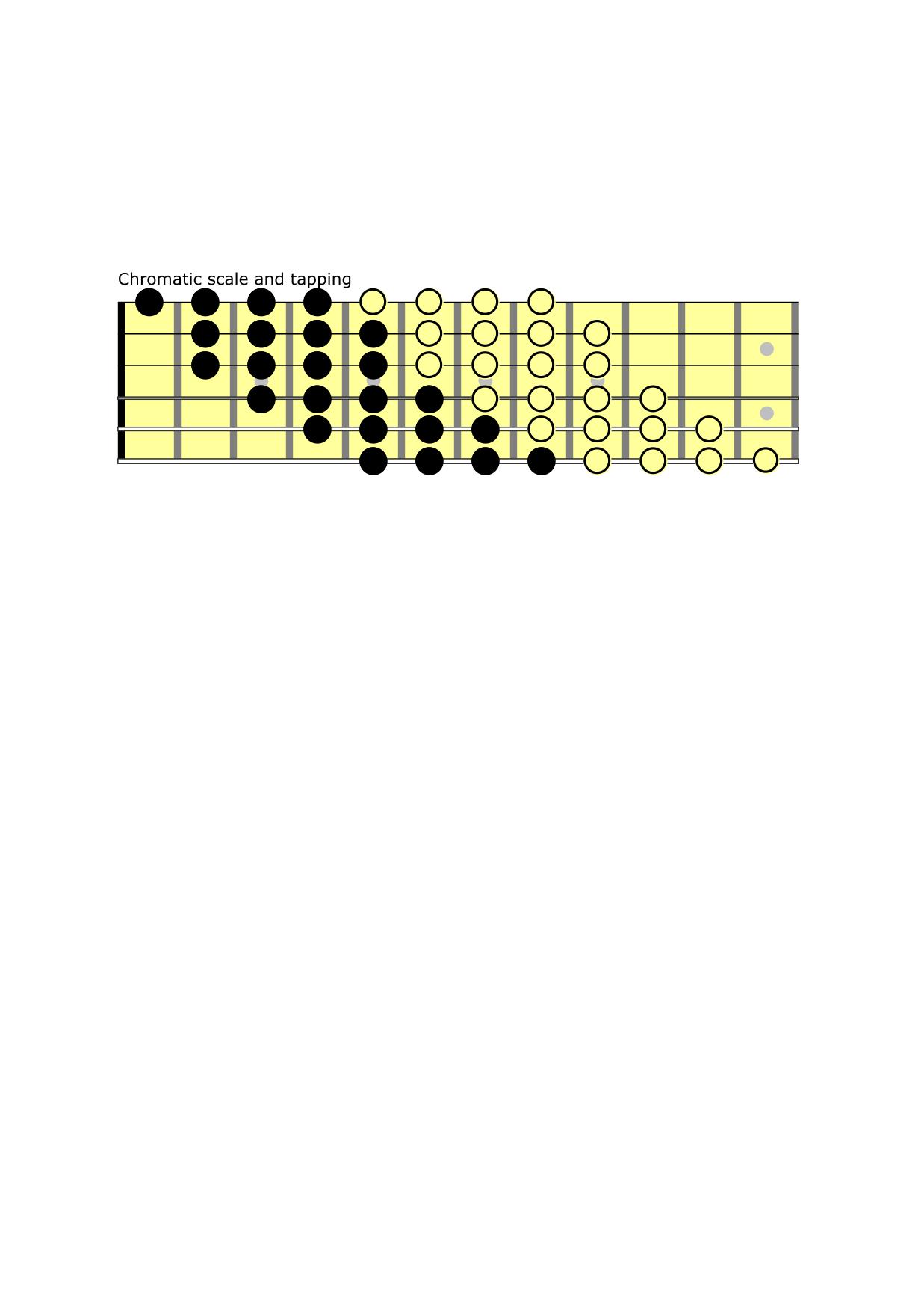 scala cromatica e tapping